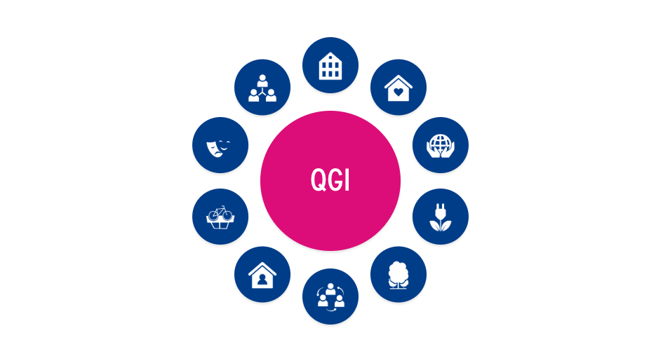 Der QGI